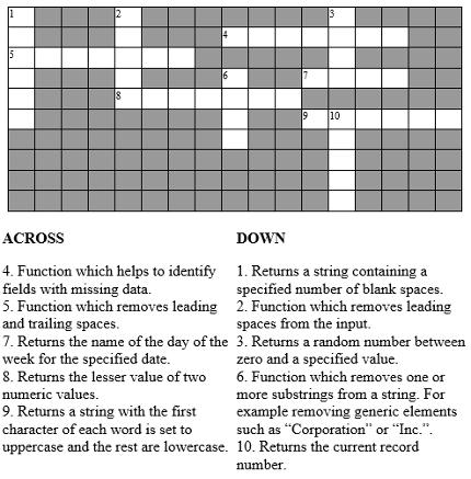ACL Crossword
