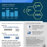 ACL GRC Infographic