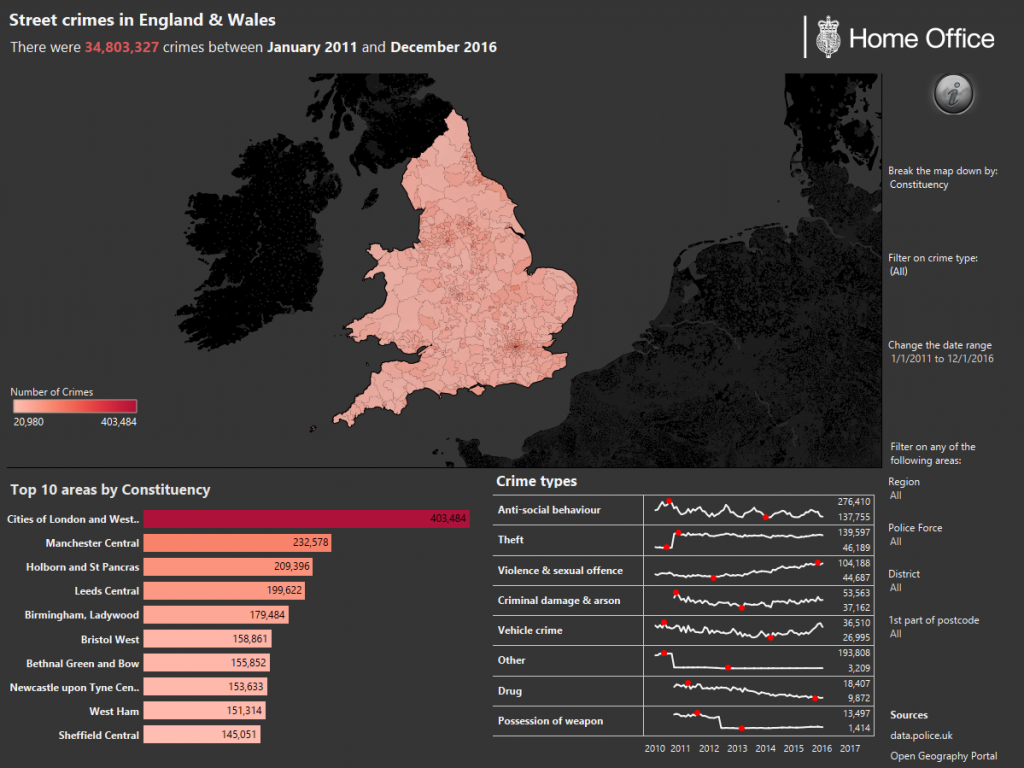 Alex's UK crime visualisation