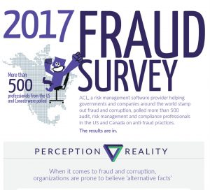 Download the ACL fraud survey