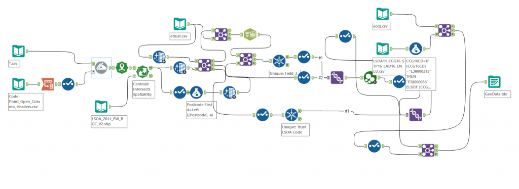Alteryx mapping of data